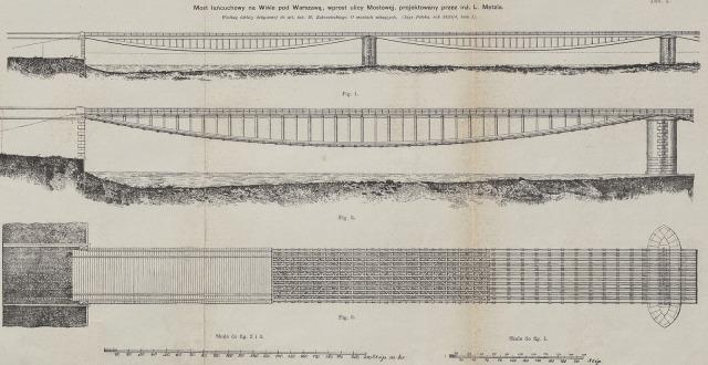 Projekt mostu na Wiśle w Warszawie (2)